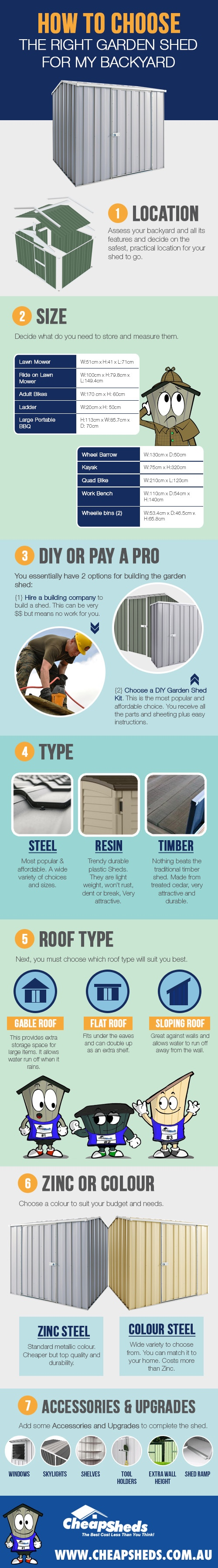 How to Choose a Garden Shed -infographic