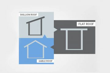 Available Roof Types for Sheds