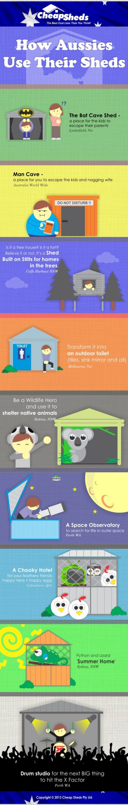 aussie sheds - infographic