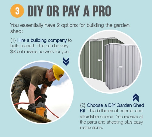How to Choose a Garden Shed- DIY & Pro