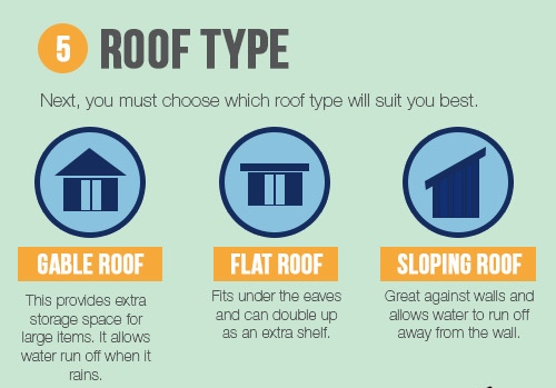 How to Choose a Garden Shed - Roof type