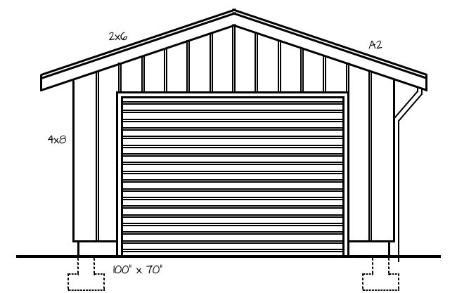 different types of garages - drawing