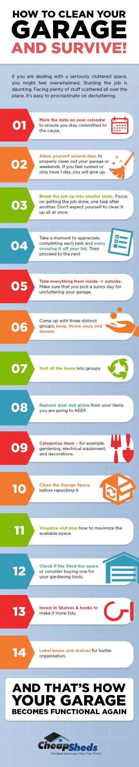Hoarding - infographic