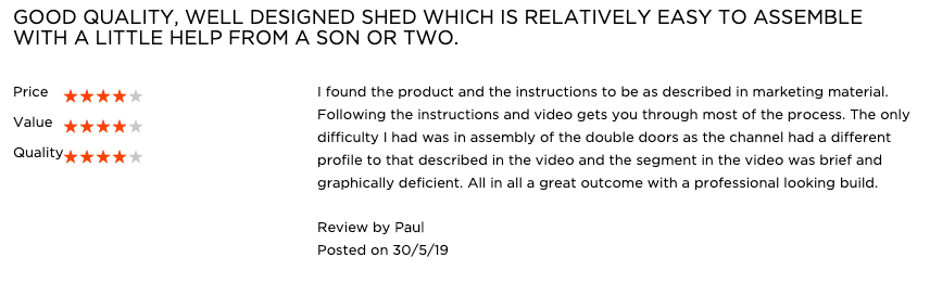 F83 Shed Review