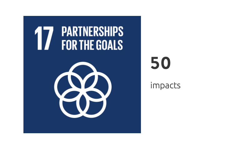 B1G1 PARTNERSHIP FOR THE GOALS - Charity buy 1 give 1