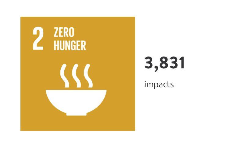 B1G1 zero hunger- Cheap Sheds Charity - buy 1 give 1