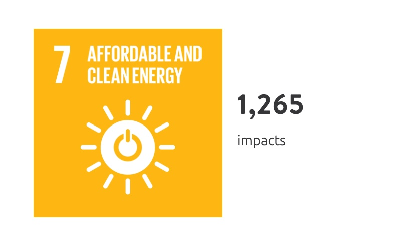 B1G1 clean energy - Cheap Sheds Charity - buy 1 give 1